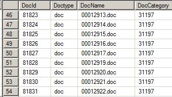 failed « The SQL Dude!